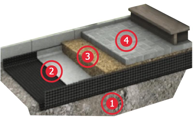 плантер под бетон