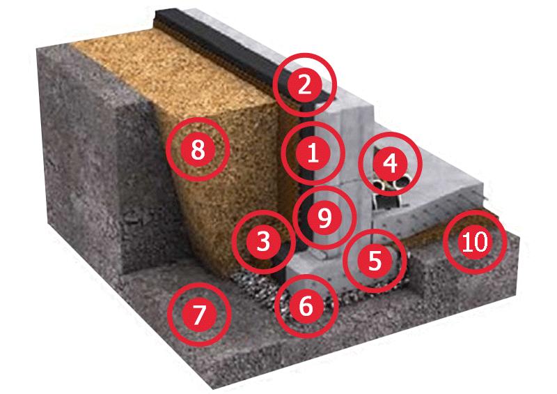 Бетон мембран добавки в бетонной смеси не используются