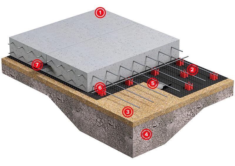 Плантер под бетон куплю бетон авангард